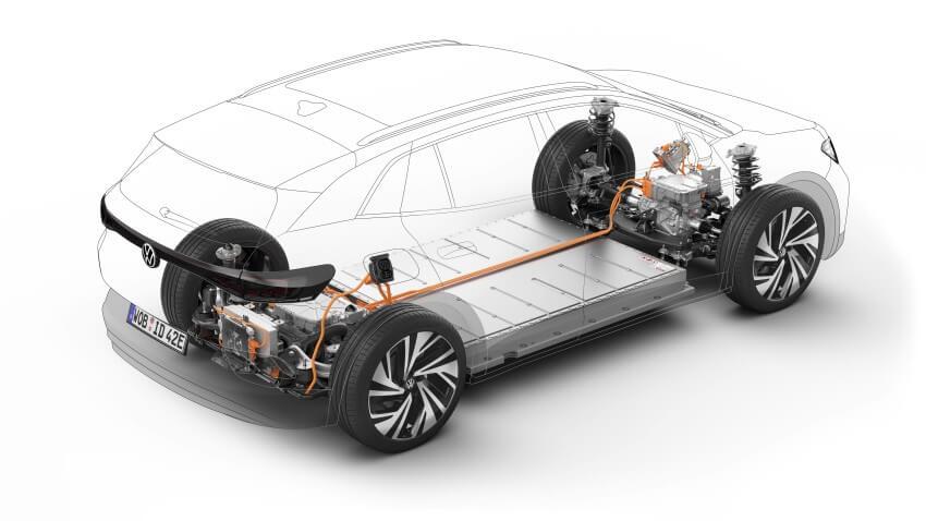 Radiografía del Volkswagen ID.4 GTX